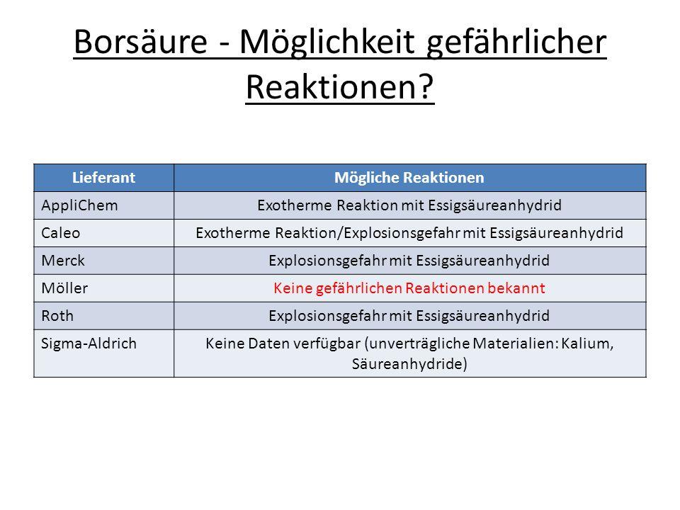 Borsäure - Möglichkeit gefährlicher Reaktionen? LieferantMögliche Reaktionen AppliChemExotherme Reaktion mit Essigsäureanhydrid CaleoExotherme Reaktio