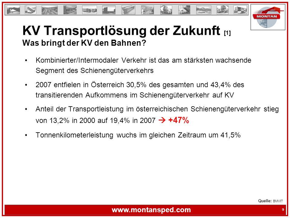 9 www.montansped.com 9 Kombinierter/Intermodaler Verkehr ist das am stärksten wachsende Segment des Schienengüterverkehrs 2007 entfielen in Österreich 30,5% des gesamten und 43,4% des transitierenden Aufkommens im Schienengüterverkehr auf KV Anteil der Transportleistung im österreichischen Schienengüterverkehr stieg von 13,2% in 2000 auf 19,4% in 2007  +47% Tonnenkilometerleistung wuchs im gleichen Zeitraum um 41,5% KV Transportlösung der Zukunft [1] Was bringt der KV den Bahnen.