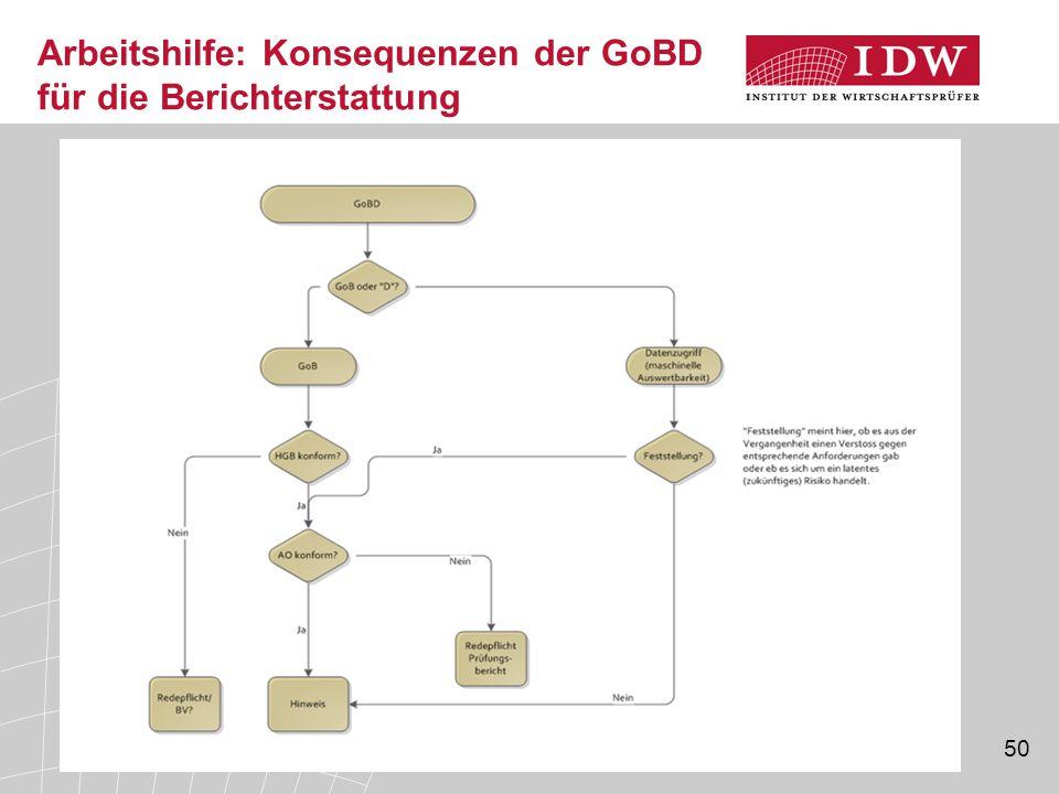50 Arbeitshilfe: Konsequenzen der GoBD für die Berichterstattung