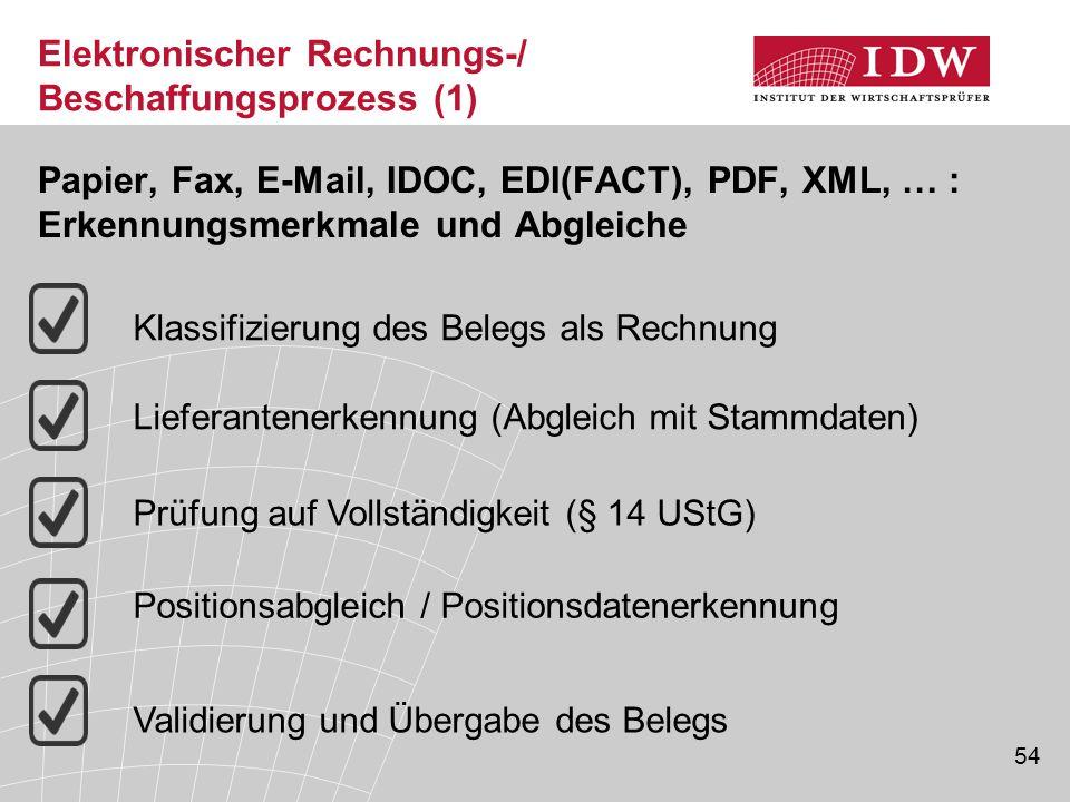 54 Elektronischer Rechnungs-/ Beschaffungsprozess (1) Papier, Fax, E-Mail, IDOC, EDI(FACT), PDF, XML, … : Erkennungsmerkmale und Abgleiche Klassifizierung des Belegs als Rechnung Lieferantenerkennung (Abgleich mit Stammdaten) Prüfung auf Vollständigkeit (§ 14 UStG) Positionsabgleich / Positionsdatenerkennung Validierung und Übergabe des Belegs