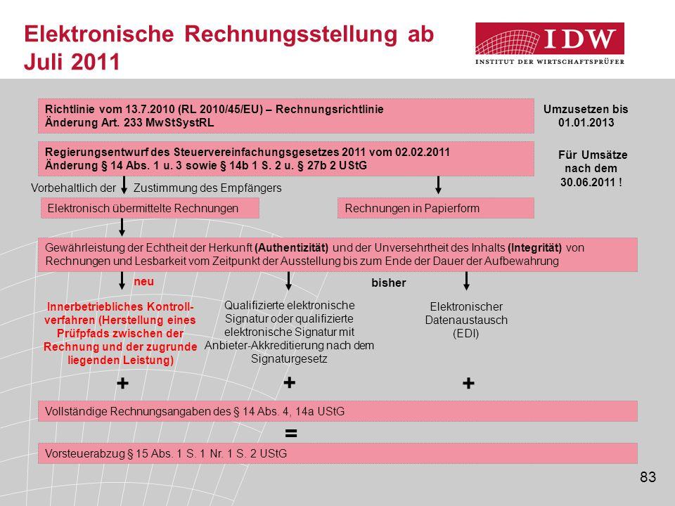83 Elektronische Rechnungsstellung ab Juli 2011 Richtlinie vom 13.7.2010 (RL 2010/45/EU) – Rechnungsrichtlinie Änderung Art.