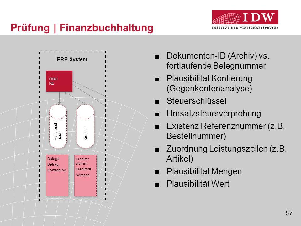 87 Prüfung | Finanzbuchhaltung ■Dokumenten-ID (Archiv) vs.