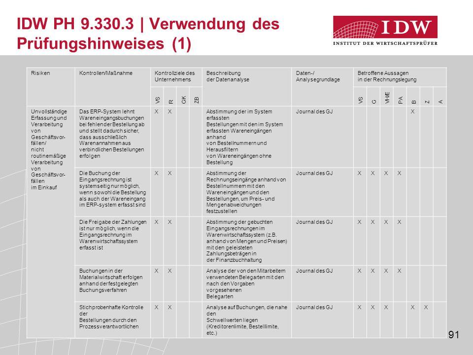 91 IDW PH 9.330.3 | Verwendung des Prüfungshinweises (1) RisikenKontrollen/MaßnahmeKontrollziele des Unternehmens Beschreibung der Datenanalyse Daten-/ Analysegrundlage Betroffene Aussagen in der Rechnungslegung VS R GK ZB VS G VH/E PA B Z A Unvollständige Erfassung und Verarbeitung von Geschäftsvor- fällen/ nicht routinemäßige Verarbeitung von Geschäftsvor- fällen im Einkauf Das ERP-System lehnt Wareneingangsbuchungen bei fehlender Bestellung ab und stellt dadurch sicher, dass ausschließlich Warenannahmen aus verbindlichen Bestellungen erfolgen XXAbstimmung der im System erfassten Bestellungen mit den im System erfassten Wareneingängen anhand von Bestellnummern und Herausfiltern von Wareneingängen ohne Bestellung Journal des GJX Die Buchung der Eingangsrechnung ist systemseitig nur möglich, wenn sowohl die Bestellung als auch der Wareneingang im ERP-system erfasst sind XXAbstimmung der Rechnungseingänge anhand von Bestellnummern mit den Wareneingängen und den Bestellungen, um Preis- und Mengenabweichungen festzustellen Journal des GJXXXX Die Freigabe der Zahlungen ist nur möglich, wenn die Eingangsrechnung im Warenwirtschaftssystem erfasst ist XXAbstimmung der gebuchten Eingangsrechnungen im Warenwirtschaftssystem (z.B.