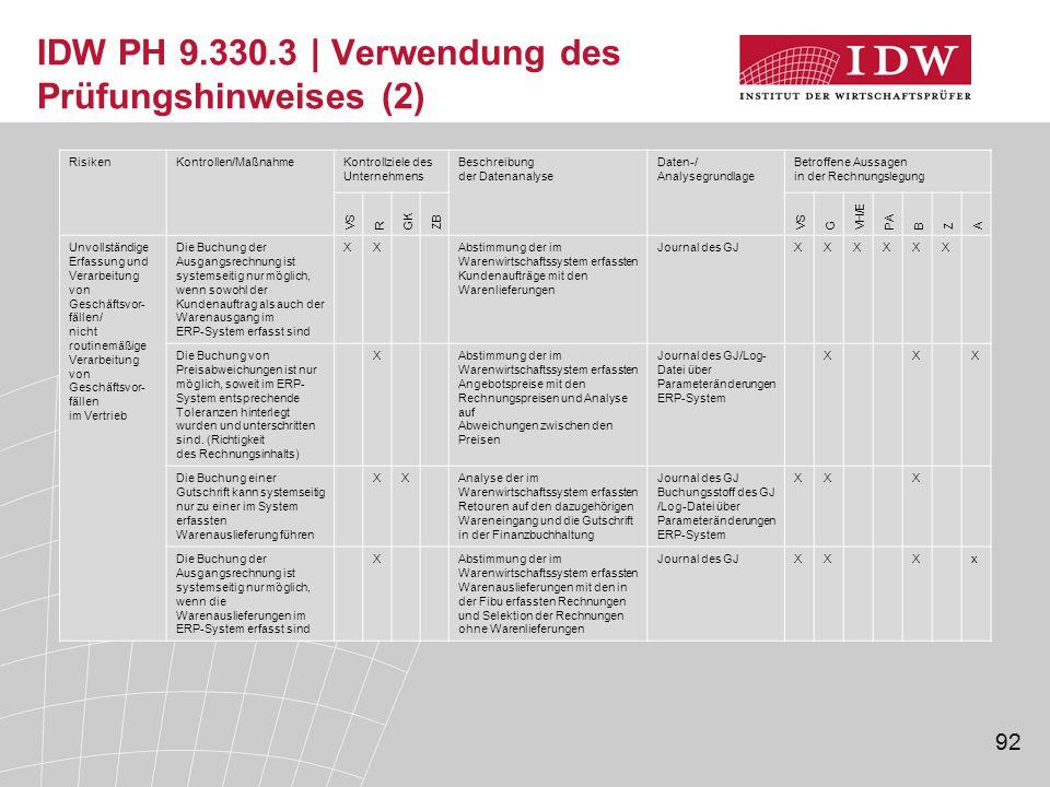 92 IDW PH 9.330.3 | Verwendung des Prüfungshinweises (2) RisikenKontrollen/MaßnahmeKontrollziele des Unternehmens Beschreibung der Datenanalyse Daten-/ Analysegrundlage Betroffene Aussagen in der Rechnungslegung VS R GK ZB VS G VH/E PA B Z A Unvollständige Erfassung und Verarbeitung von Geschäftsvor- fällen/ nicht routinemäßige Verarbeitung von Geschäftsvor- fällen im Vertrieb Die Buchung der Ausgangsrechnung ist systemseitig nur möglich, wenn sowohl der Kundenauftrag als auch der Warenausgang im ERP-System erfasst sind XXAbstimmung der im Warenwirtschaftssystem erfassten Kundenaufträge mit den Warenlieferungen Journal des GJXXXXXX Die Buchung von Preisabweichungen ist nur möglich, soweit im ERP- System entsprechende Toleranzen hinterlegt wurden und unterschritten sind.