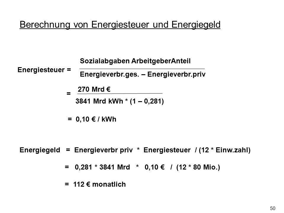 50 Energiesteuer = Sozialabgaben ArbeitgeberAnteil Energieverbr.ges. – Energieverbr.priv Energiegeld = Energieverbr priv * Energiesteuer / (12 * Einw.