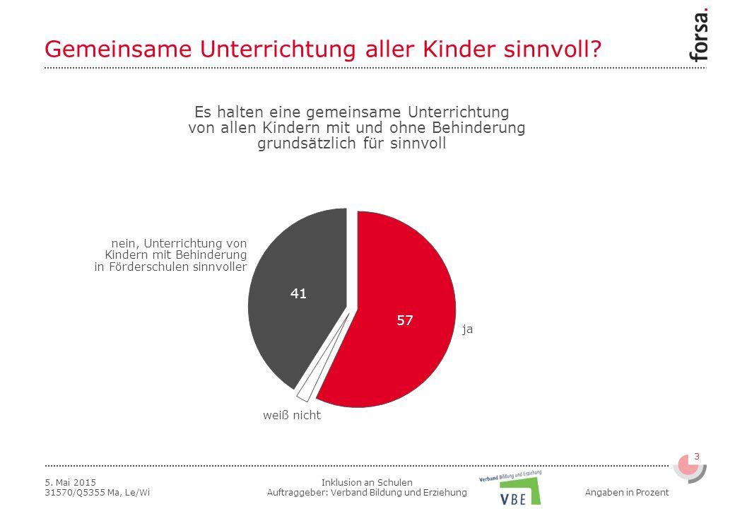 Inklusion an Schulen Auftraggeber: Verband Bildung und Erziehung 4 5.