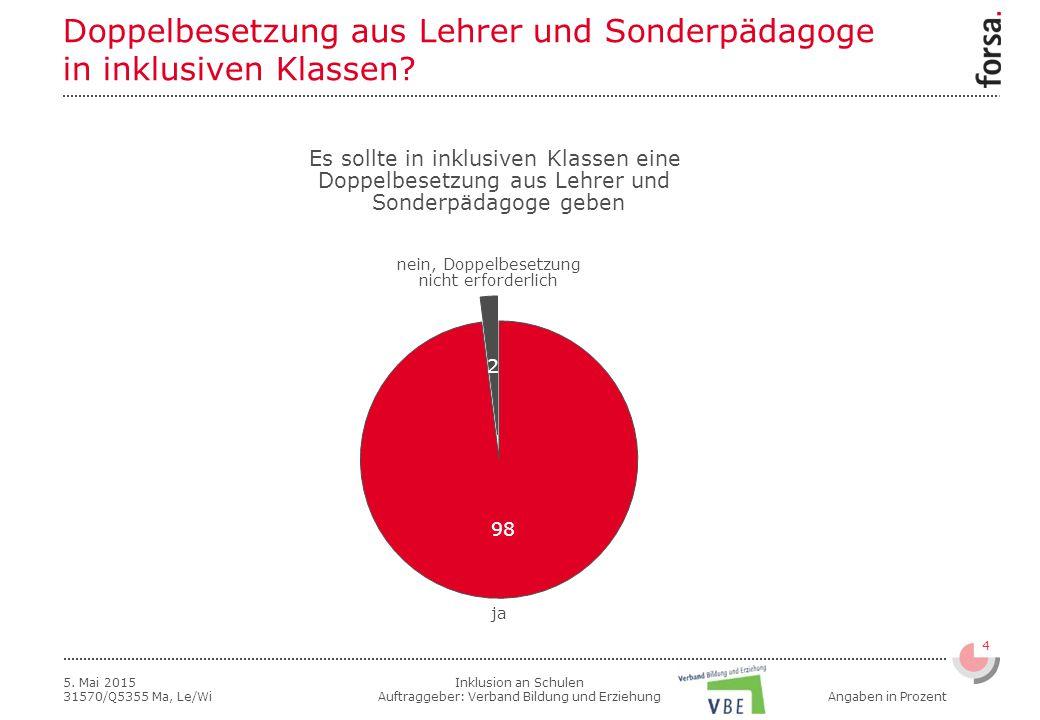 Inklusion an Schulen Auftraggeber: Verband Bildung und Erziehung 5 5.