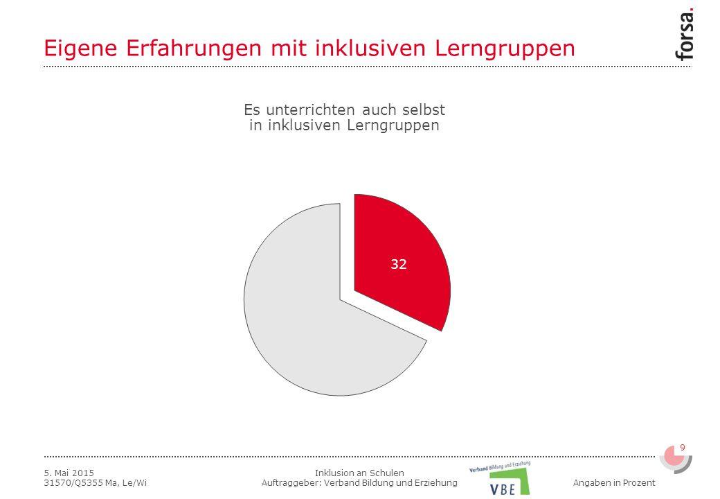 Inklusion an Schulen Auftraggeber: Verband Bildung und Erziehung 9 5.