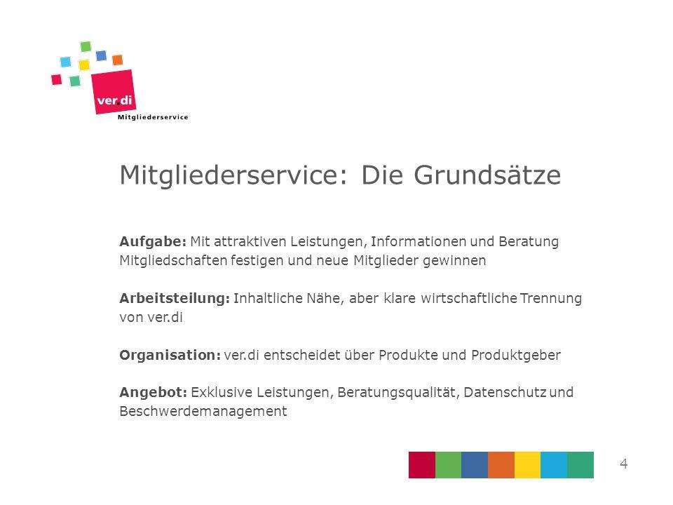 © ver.di Service GmbH Franz-Mehring-Platz 1 10243 Berlin Tel.: 0 30 - 29 77 04 50 Fax: 0 30 - 29 77 04 59 Verwaltungstechnische Angaben: ver.di Service GmbH Steuer-Nr.: 3744420770 beim Finanzamt für Körperschaften II, Berlin.