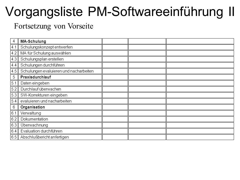 Vorgangsliste PM-Softwareeinführung II Schulungen evaluieren und nacharbeiten Daten eingeben Durchlauf überwachen SW-Korrekturen eingeben evaluieren u