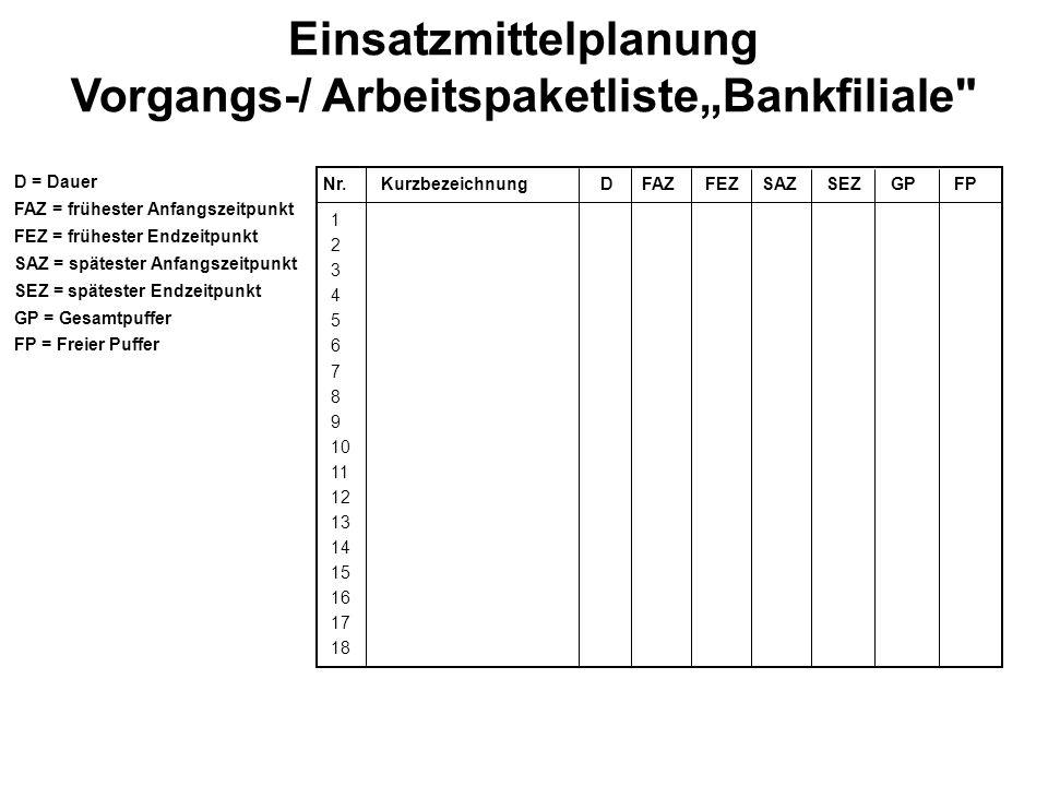 """Einsatzmittelplanung Vorgangs-/ Arbeitspaketliste""""Bankfiliale"""
