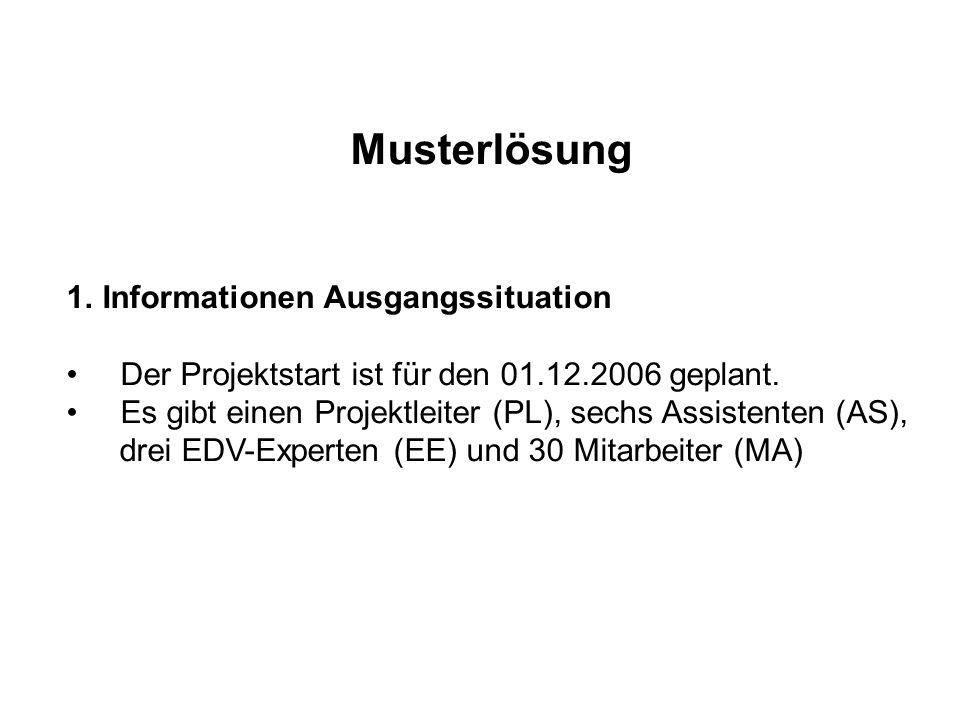 Musterlösung 1.Informationen Ausgangssituation Der Projektstart ist für den 01.12.2006 geplant. Es gibt einen Projektleiter (PL), sechs Assistenten (A