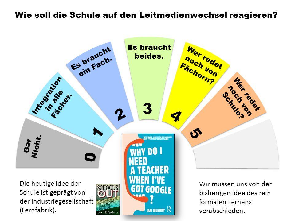0 Gar Nicht. Die heutige Idee der Schule ist geprägt von der Industriegesellschaft (Lernfabrik).