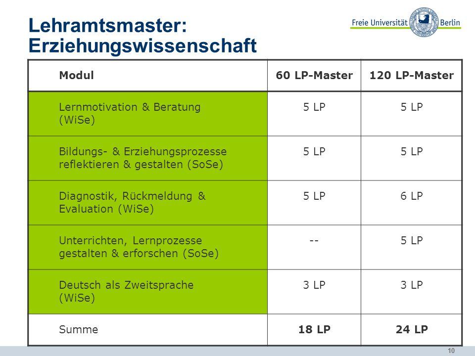 10 Lehramtsmaster: Erziehungswissenschaft Modul60 LP-Master120 LP-Master Lernmotivation & Beratung (WiSe) 5 LP Bildungs- & Erziehungsprozesse reflekti