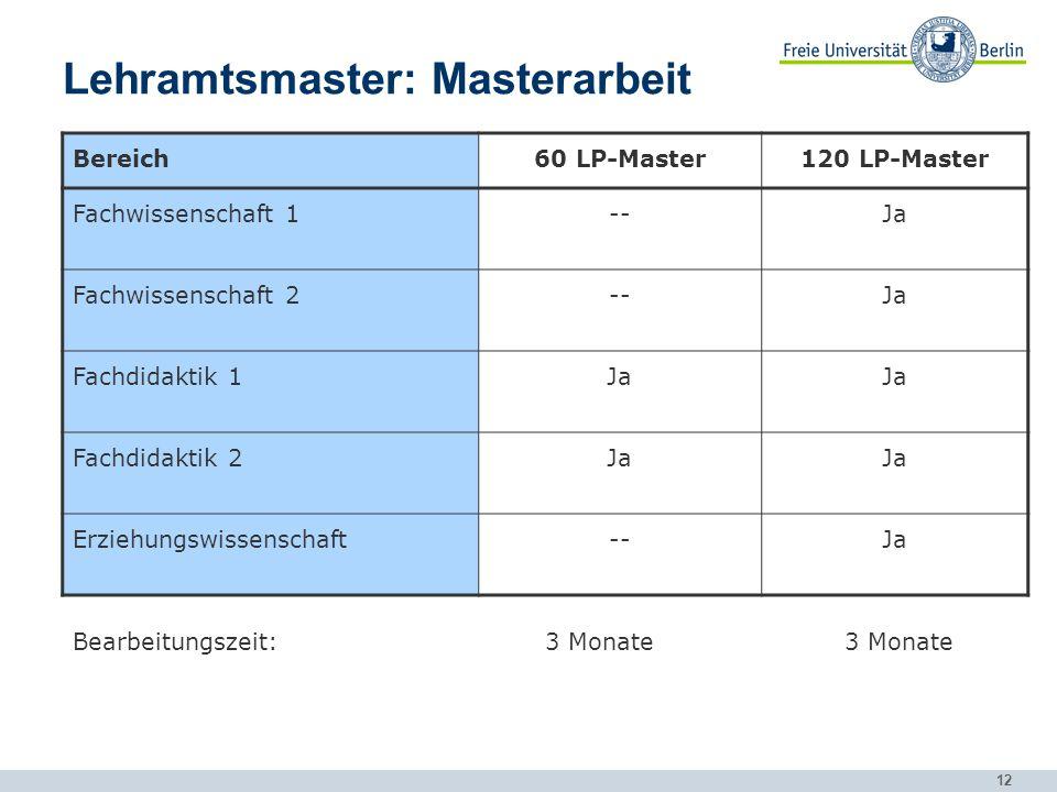 12 Lehramtsmaster: Masterarbeit Bereich60 LP-Master120 LP-Master Fachwissenschaft 1--Ja Fachwissenschaft 2 --Ja Fachdidaktik 1 Ja Fachdidaktik 2Ja Erz