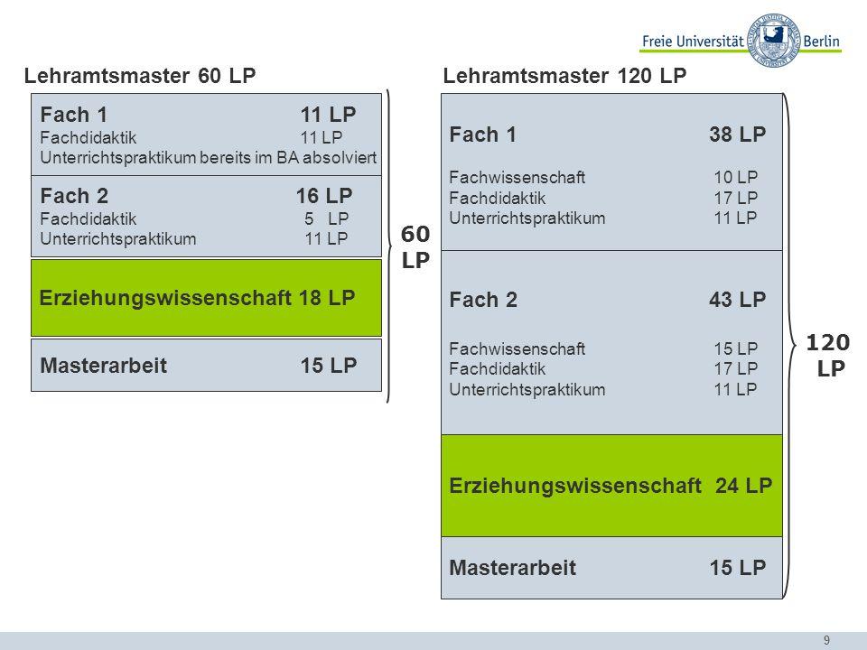 10 Lehramtsmaster: Erziehungswissenschaft Modul60 LP-Master120 LP-Master Lernmotivation & Beratung (WiSe) 5 LP Bildungs- & Erziehungsprozesse reflektieren & gestalten (SoSe) 5 LP Diagnostik, Rückmeldung & Evaluation (WiSe) 5 LP6 LP Unterrichten, Lernprozesse gestalten & erforschen (SoSe) --5 LP Deutsch als Zweitsprache (WiSe) 3 LP Summe18 LP24 LP