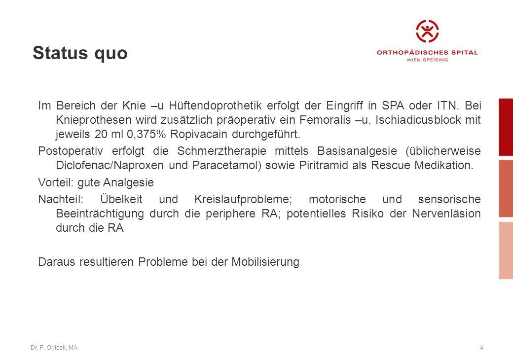 Dr. F. Orlicek, MA4 Im Bereich der Knie –u Hüftendoprothetik erfolgt der Eingriff in SPA oder ITN. Bei Knieprothesen wird zusätzlich präoperativ ein F