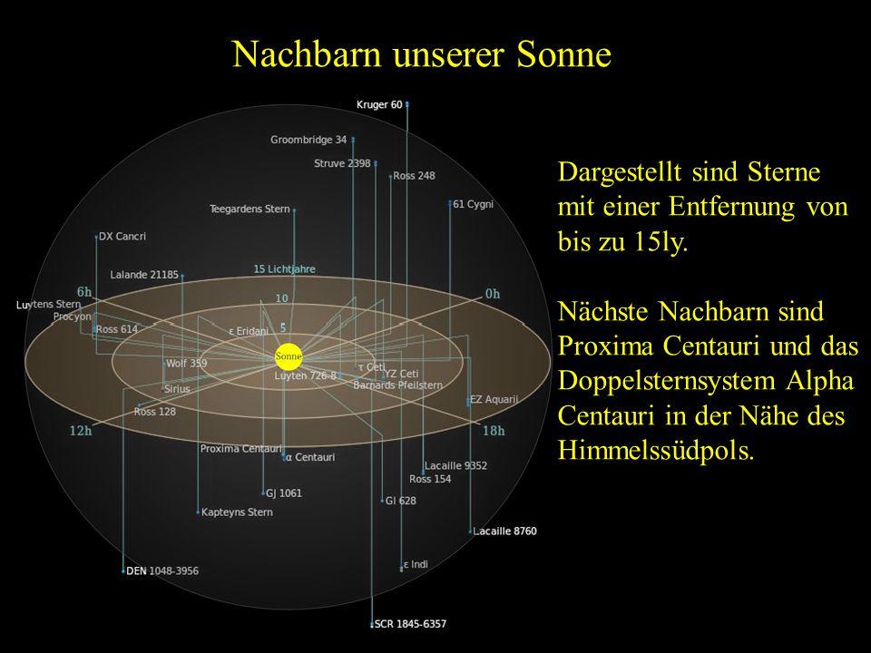 Nachbarn unserer Sonne Dargestellt sind Sterne mit einer Entfernung von bis zu 15ly. Nächste Nachbarn sind Proxima Centauri und das Doppelsternsystem