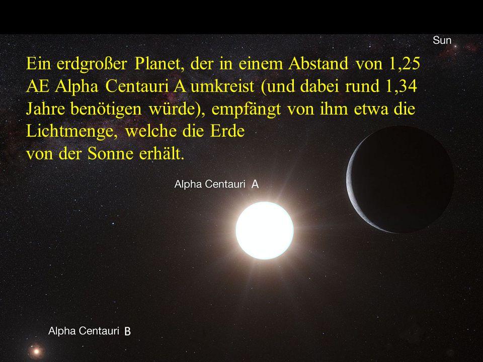 Ein erdgroßer Planet, der in einem Abstand von 1,25 AE Alpha Centauri A umkreist (und dabei rund 1,34 Jahre benötigen würde), empfängt von ihm etwa di