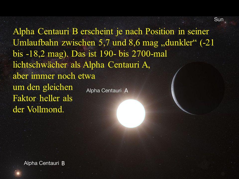 """Alpha Centauri B erscheint je nach Position in seiner Umlaufbahn zwischen 5,7 und 8,6 mag """"dunkler"""" (-21 bis -18,2 mag). Das ist 190- bis 2700-mal lic"""