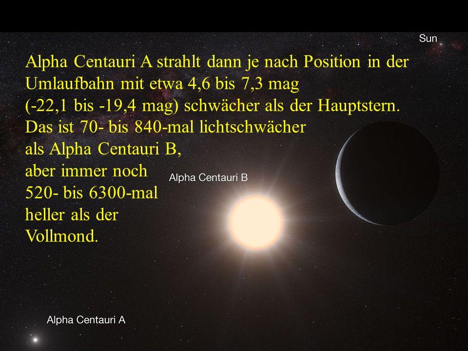 Alpha Centauri A strahlt dann je nach Position in der Umlaufbahn mit etwa 4,6 bis 7,3 mag (-22,1 bis -19,4 mag) schwächer als der Hauptstern. Das ist