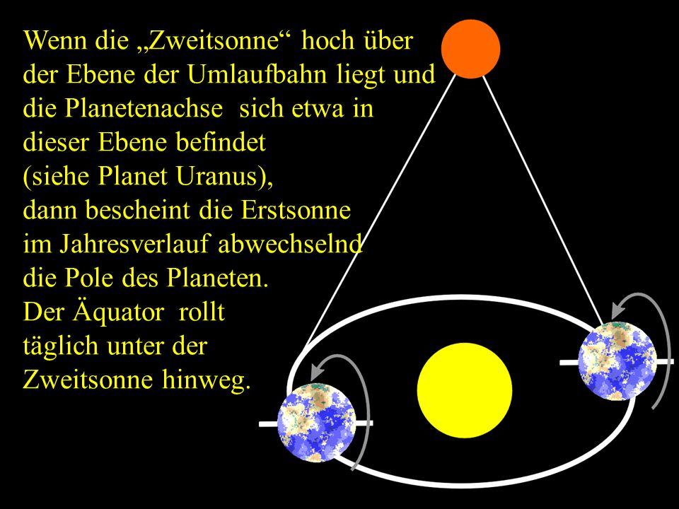 """Wenn die """"Zweitsonne"""" hoch über der Ebene der Umlaufbahn liegt und die Planetenachse sich etwa in dieser Ebene befindet (siehe Planet Uranus), dann be"""