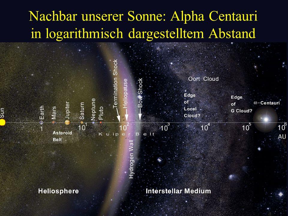 Grenze des Sonnensystems Ende des Einflusses des Sonnenwindes