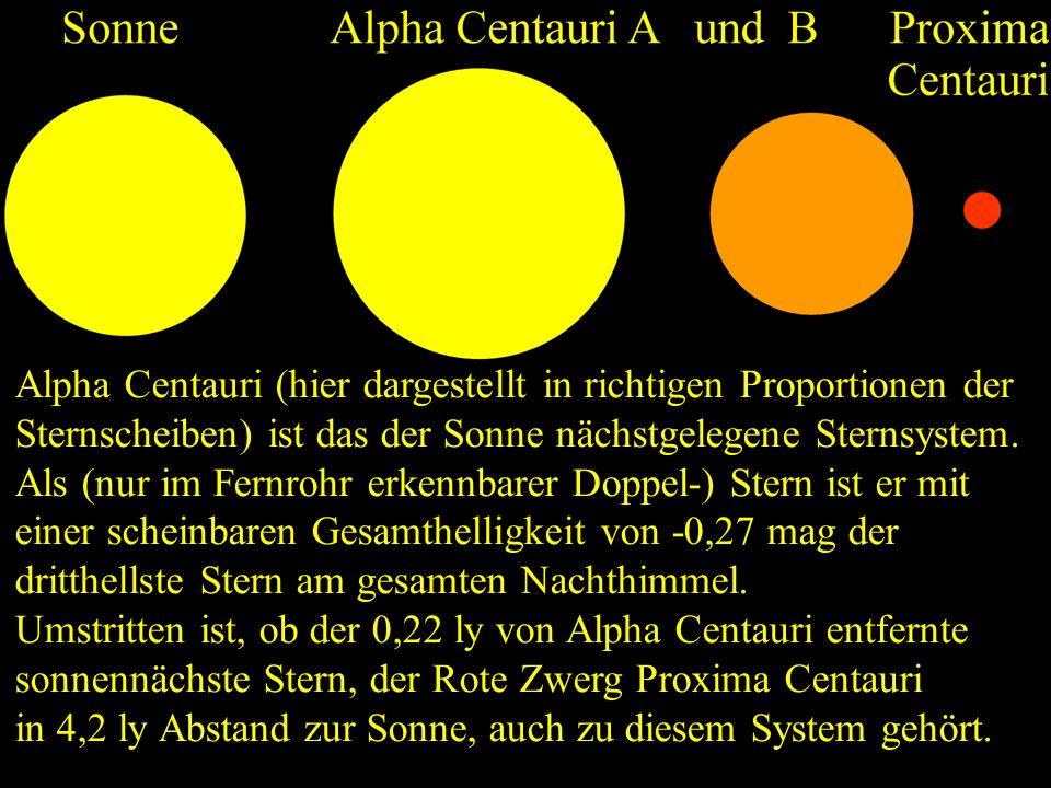 Alpha Centauri (hier dargestellt in richtigen Proportionen der Sternscheiben) ist das der Sonne nächstgelegene Sternsystem. Als (nur im Fernrohr erken