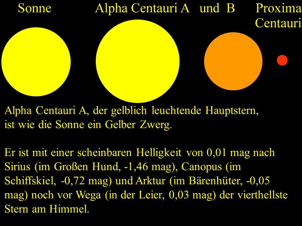 Alpha Centauri A, der gelblich leuchtende Hauptstern, ist wie die Sonne ein Gelber Zwerg. Er ist mit einer scheinbaren Helligkeit von 0,01 mag nach Si