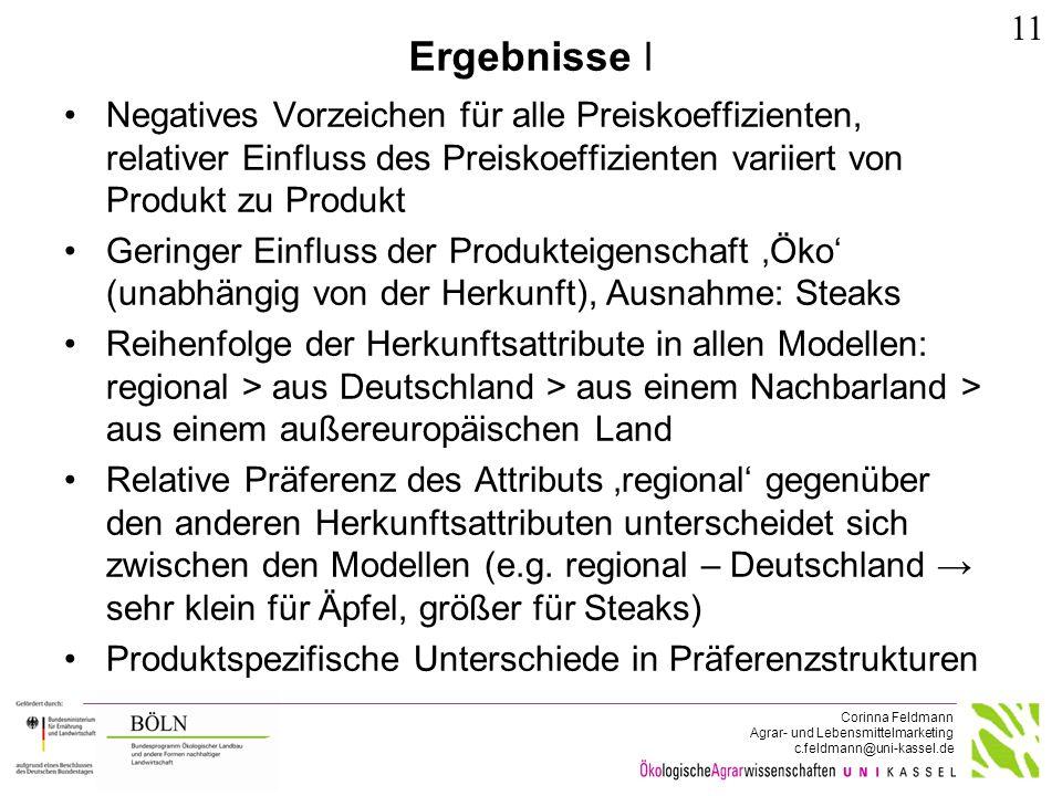 Corinna Feldmann Agrar- und Lebensmittelmarketing c.feldmann@uni-kassel.de Ergebnisse ǀ Negatives Vorzeichen für alle Preiskoeffizienten, relativer Ei