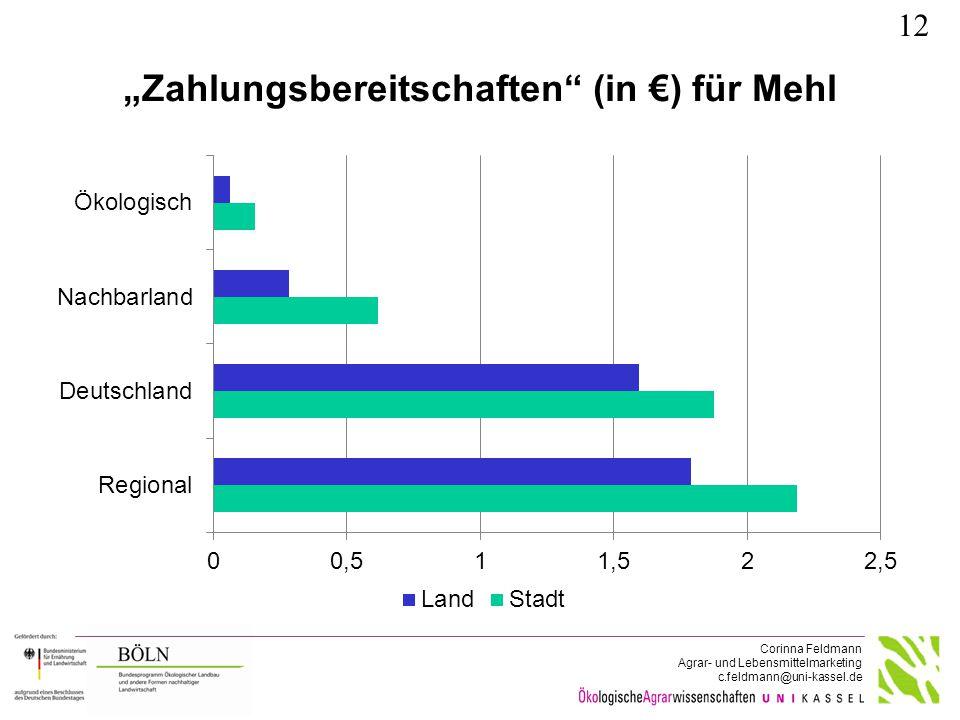 """Corinna Feldmann Agrar- und Lebensmittelmarketing c.feldmann@uni-kassel.de """"Zahlungsbereitschaften"""" (in €) für Mehl 12"""
