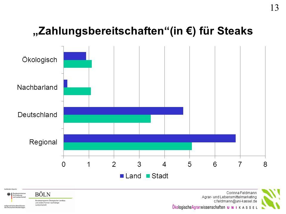 """Corinna Feldmann Agrar- und Lebensmittelmarketing c.feldmann@uni-kassel.de """"Zahlungsbereitschaften""""(in €) für Steaks 13"""