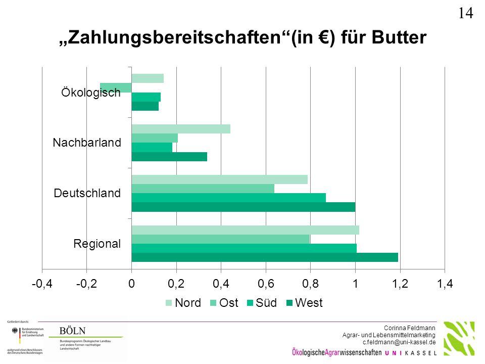 """Corinna Feldmann Agrar- und Lebensmittelmarketing c.feldmann@uni-kassel.de """"Zahlungsbereitschaften""""(in €) für Butter 14"""