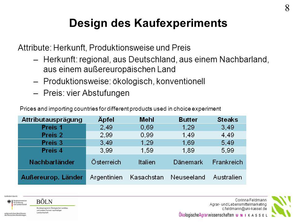 Corinna Feldmann Agrar- und Lebensmittelmarketing c.feldmann@uni-kassel.de Design des Kaufexperiments Attribute: Herkunft, Produktionsweise und Preis