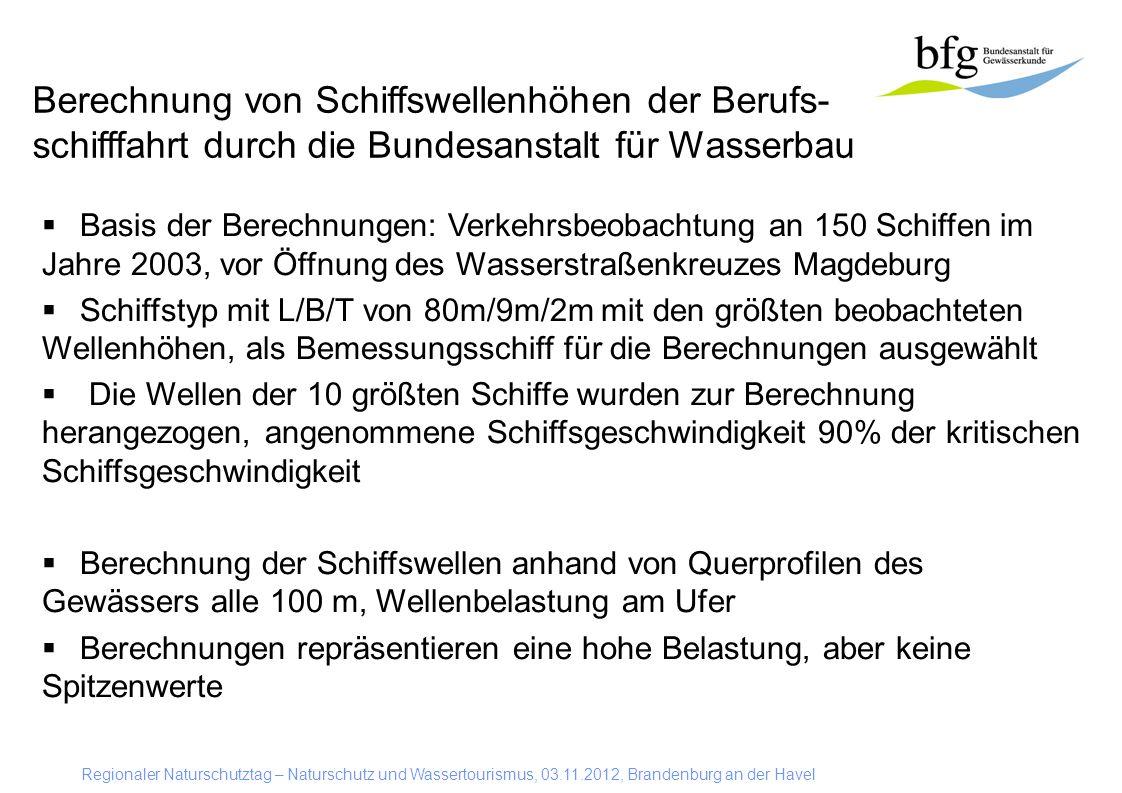 Regionaler Naturschutztag – Naturschutz und Wassertourismus, 03.11.2012, Brandenburg an der Havel Berechnung von Schiffswellenhöhen der Berufs- schiff