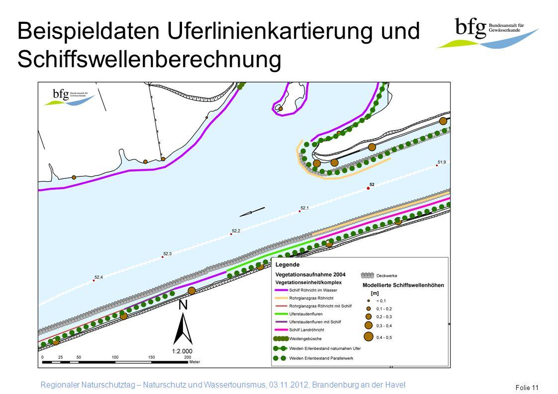 Regionaler Naturschutztag – Naturschutz und Wassertourismus, 03.11.2012, Brandenburg an der Havel Folie 11 Beispieldaten Uferlinienkartierung und Schiffswellenberechnung