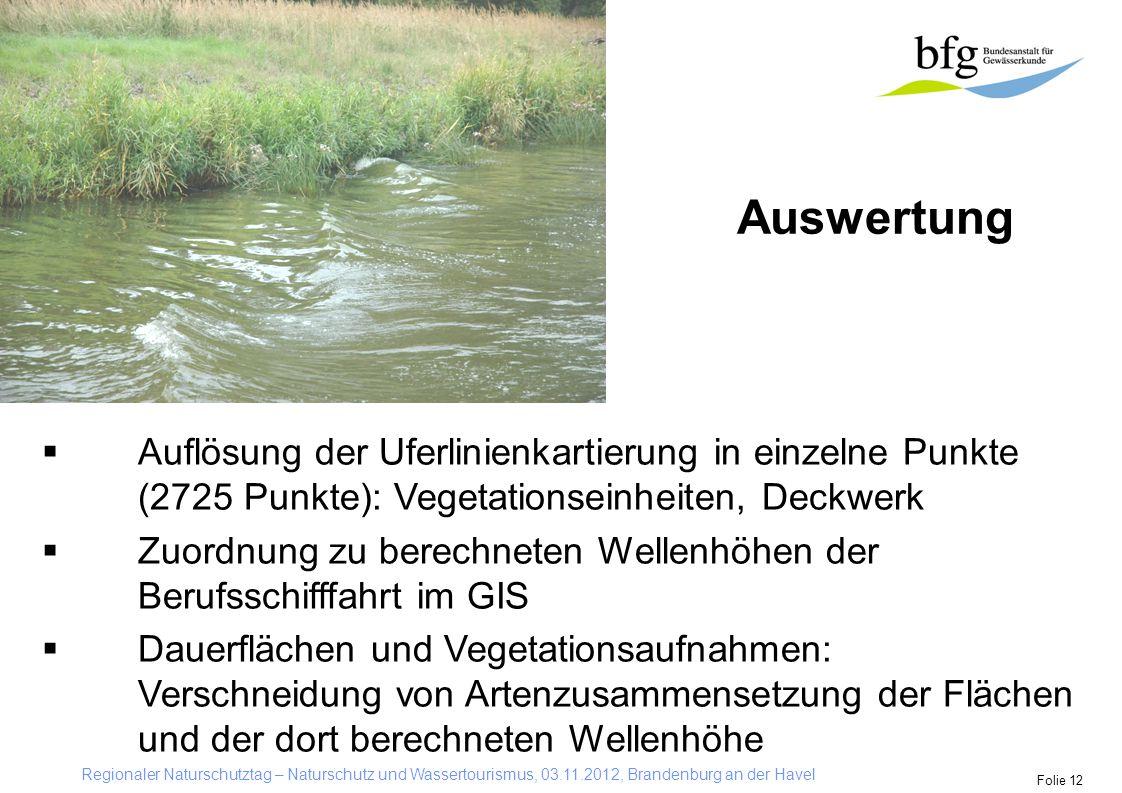 Regionaler Naturschutztag – Naturschutz und Wassertourismus, 03.11.2012, Brandenburg an der Havel Folie 12 Auswertung  Auflösung der Uferlinienkartie