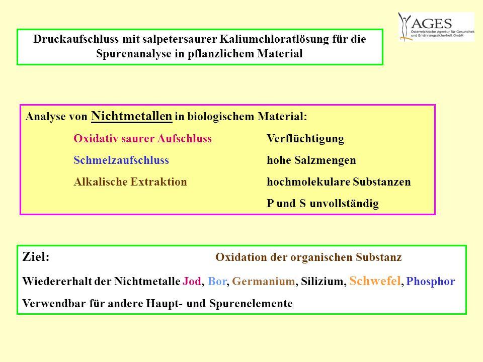 Druckaufschluss mit salpetersaurer Kaliumchloratlösung für die Spurenanalyse in pflanzlichem Material Analyse von Nichtmetallen in biologischem Materi