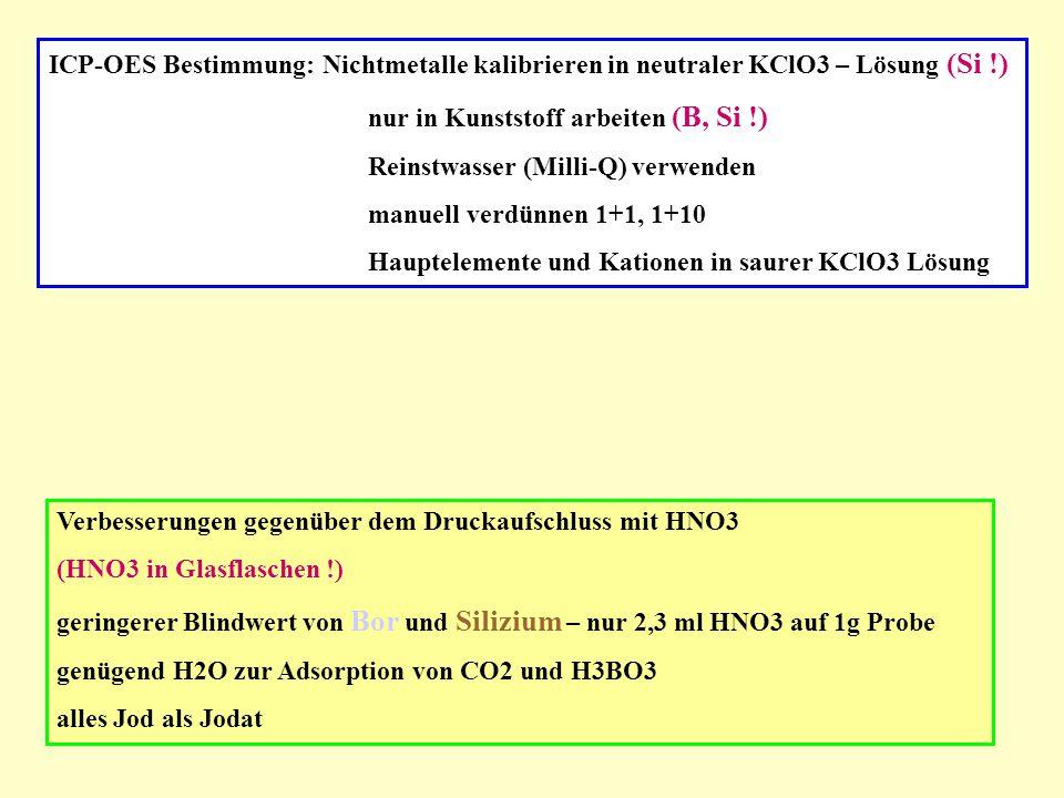 Verbesserungen gegenüber dem Druckaufschluss mit HNO3 (HNO3 in Glasflaschen !) geringerer Blindwert von Bor und Silizium – nur 2,3 ml HNO3 auf 1g Prob