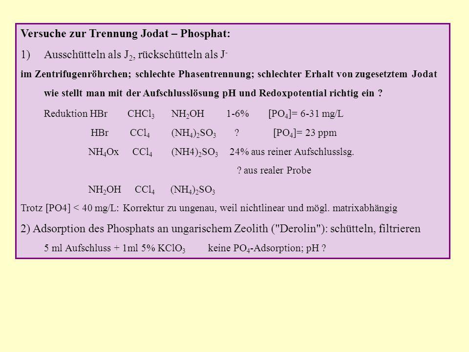 Versuche zur Trennung Jodat – Phosphat: 1)Ausschütteln als J 2, rückschütteln als J - im Zentrifugenröhrchen; schlechte Phasentrennung; schlechter Erh