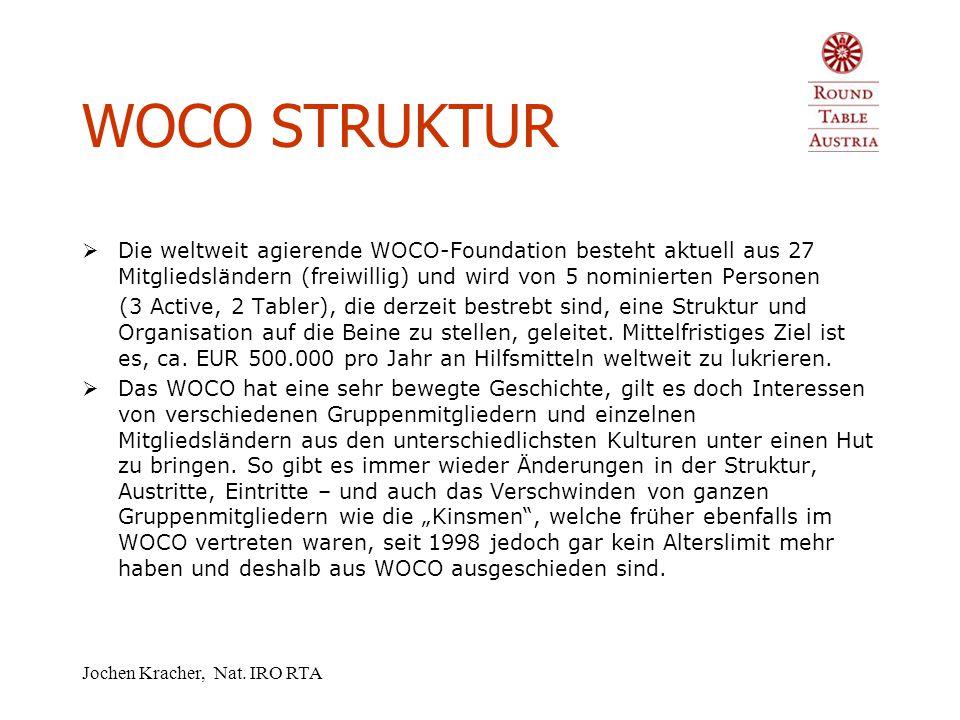 Jochen Kracher, Nat. IRO RTA WOCO STRUKTUR  Dem WOCO stand früher ein gewählter Generalsekretär vor, seit dem WOCO- Meeting im Aug. 2005 in Costa Ric