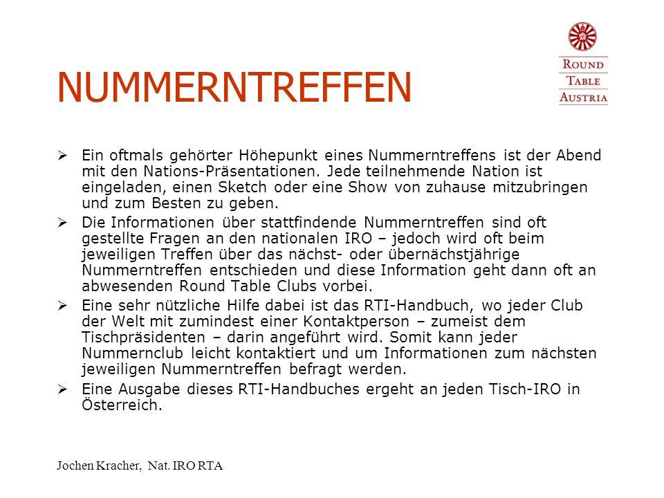 Jochen Kracher, Nat. IRO RTA NUMMERNTREFFEN  Alle Round Table Clubs mit der selben Nummer treffen sich einmal im Jahr, wobei der Veranstaltungsort re