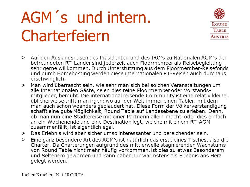 Jochen Kracher, Nat. IRO RTA AGM´s und intern. Charterfeiern  Jahreshauptversammlungen (AGM – Annual General Meeting) einer jeden nationalen RT-Assoz