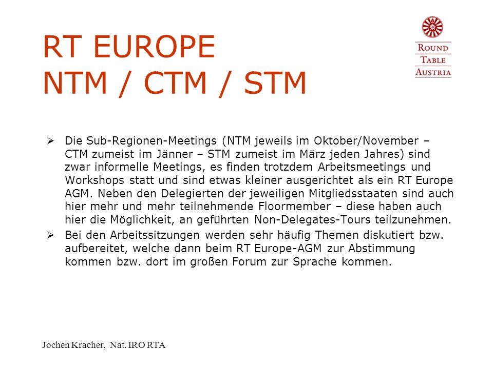 Jochen Kracher, Nat. IRO RTA RT EUROPE NTM / CTM / STM  Diese europaweiten Meetings sind die größten internationalen RT- Veranstaltungen in Europa! B