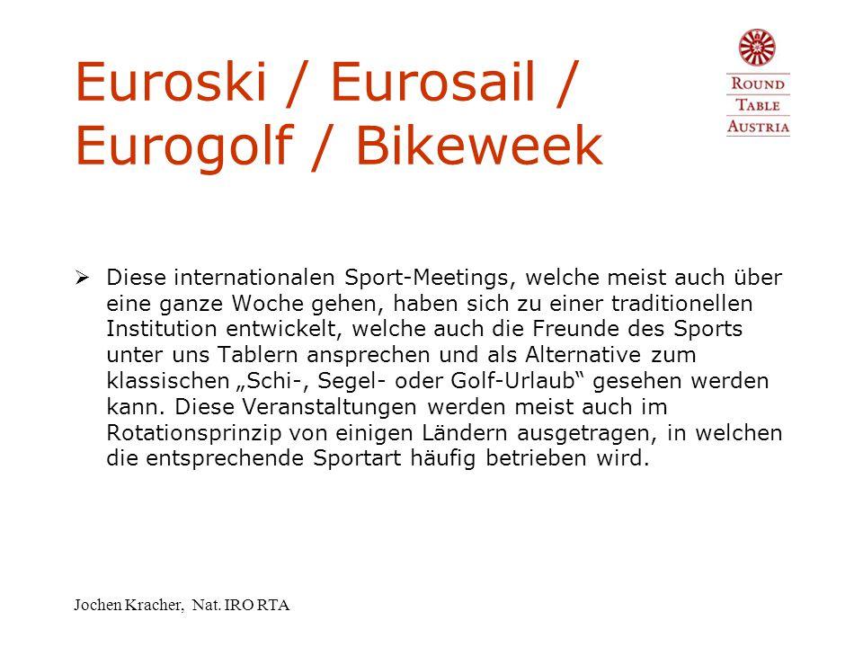 Jochen Kracher, Nat. IRO RTA WOCO Week  Ein WOCO ist das mit Abstand internationalste Meeting, welches ein Tabler besuchen kann. Durch die Teilnahme