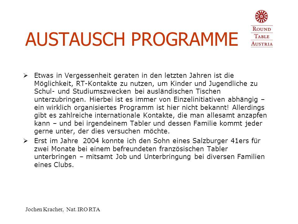 Jochen Kracher, Nat. IRO RTA TWINNING PROJEKTE  Aus gut funktionierenden Twinnings erwachsen auch die einen oder anderen Service- Projekt-Ideen! Wenn