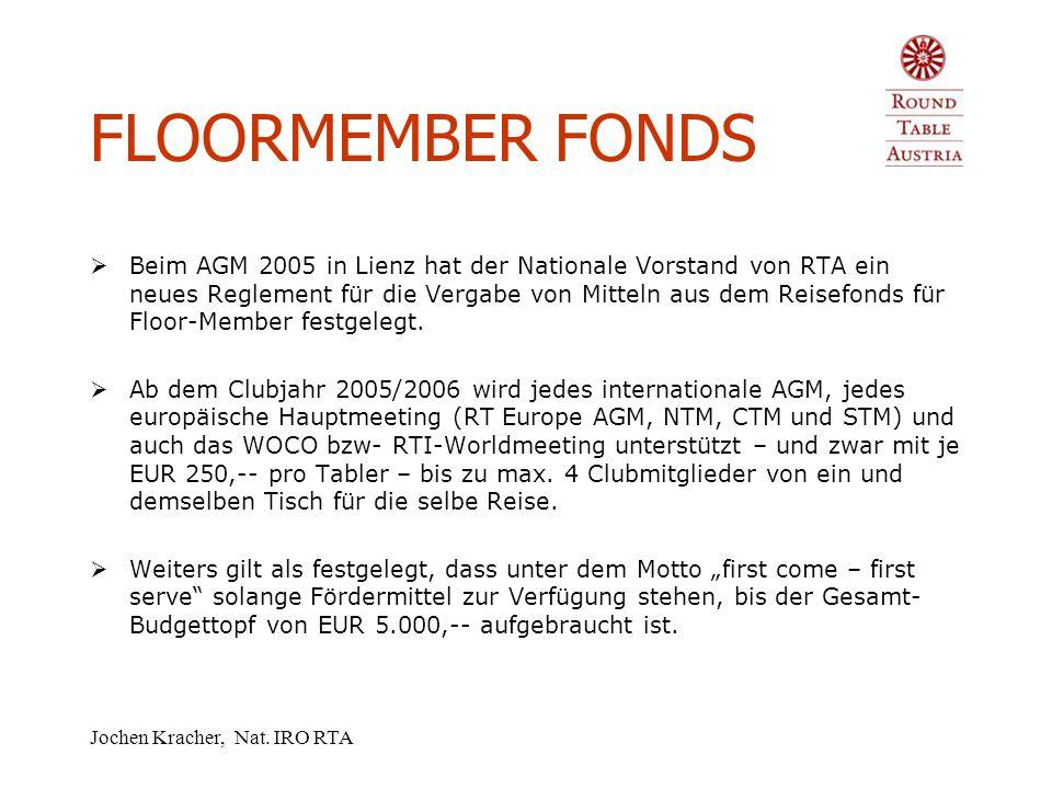 Jochen Kracher, Nat. IRO RTA AUSTAUSCH PROGRAMME  Etwas in Vergessenheit geraten in den letzten Jahren ist die Möglichkeit, RT-Kontakte zu nutzen, um