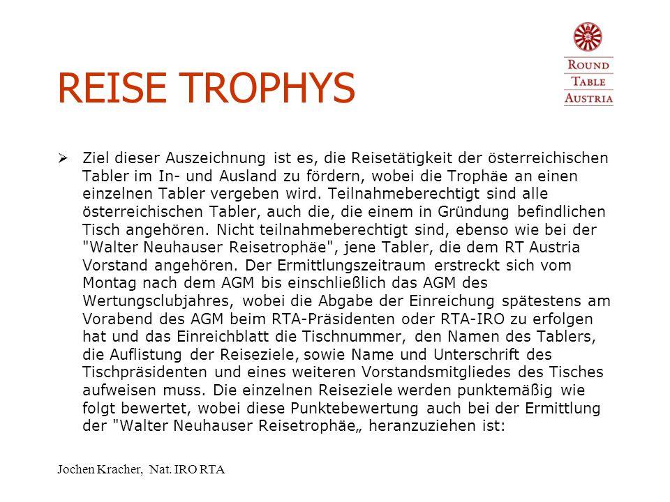 Jochen Kracher, Nat. IRO RTA REISE TROPHYS  Ziel der Auszeichnungen ist es, die Reisetätigkeit der österreichischen Tische und deren Mitglieder im In