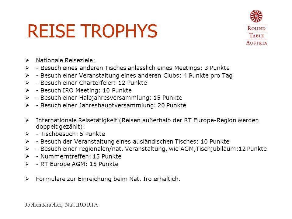 Jochen Kracher, Nat. IRO RTA REISE TROPHYS  Ziel dieser Auszeichnung ist es, die Reisetätigkeit der österreichischen Tabler im In- und Ausland zu för