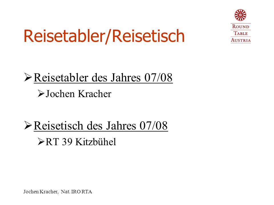 Jochen Kracher, Nat. IRO RTA REISE TROPHYS  Nationale Reiseziele:  - Besuch eines anderen Tisches anlässlich eines Meetings: 3 Punkte  - Besuch ein